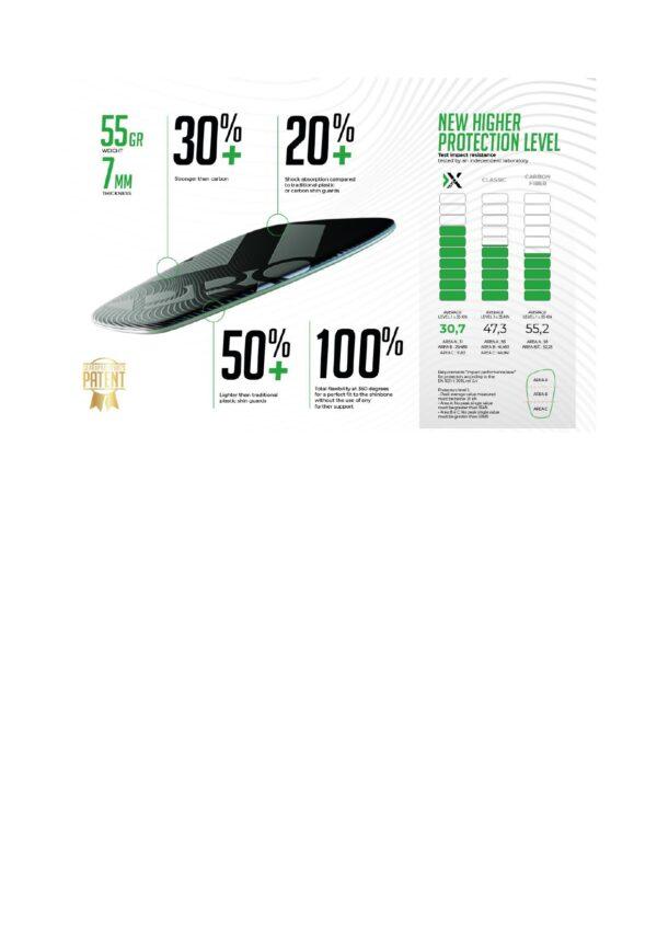 Caratteristiche Parastinco SOX Pro Flex-G XPro
